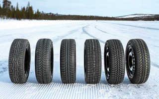 Лучшие зимние шины для внедорожников рейтинг