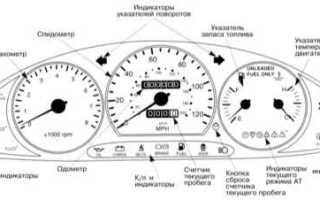 Киа спортейдж панель приборов обозначения и описание