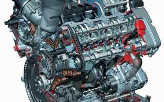 Какие бывают двигатели по виду применяемого топлива