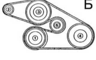 Натяжитель ремня 102 двигатель мерседес
