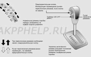 Как работает автоматическая коробка передач