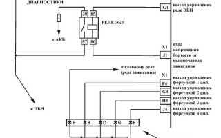 Как подключить бензонасос напрямую приора