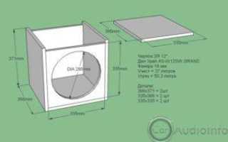 Как рассчитать короб для сабвуфера с фазоинвертором