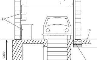 Как сделать смотровую яму для машин
