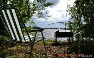 Куда поехать с палаткой в ленобласти