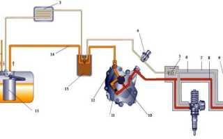Насос форсунка дизельных двигателей