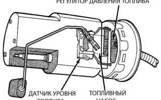 Как проверить давление в рампе приора