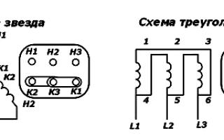 Как прозвонить асинхронный электродвигатель
