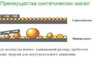Маркировка моторных масел расшифровка области применения