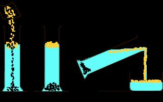 Разделение воды и бензина