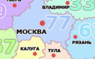 Распечатать номера регионов россии на автомобилях