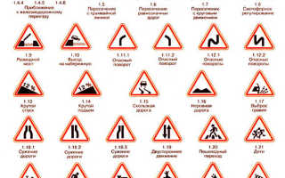 Какие виды дорожных знаков существуют